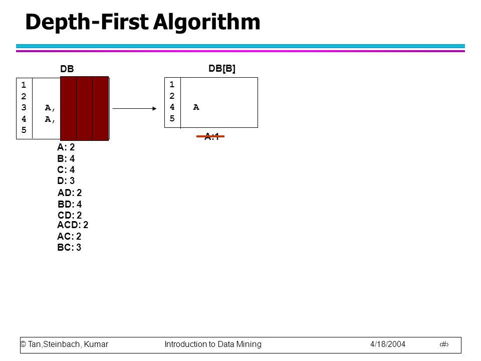 © Tan,Steinbach, Kumar Introduction to Data Mining 4/18/2004 45 Depth-First Algorithm 1 B, C 2 B, C 3A, C, D 4A, B, C, D 5 B, D A: 2 B: 4 C: 4 D: 3 DB