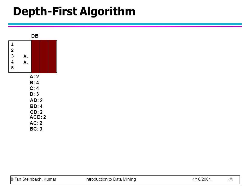 © Tan,Steinbach, Kumar Introduction to Data Mining 4/18/2004 46 Depth-First Algorithm 1 B, C 2 B, C 3A, C, D 4A, B, C, D 5 B, D A: 2 B: 4 C: 4 D: 3 DB