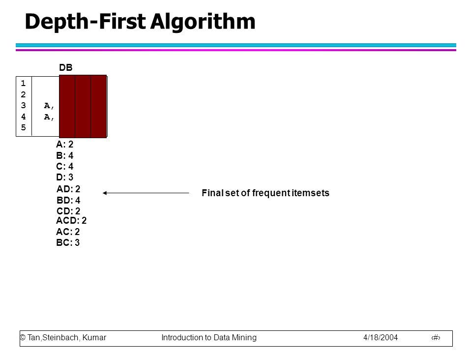 © Tan,Steinbach, Kumar Introduction to Data Mining 4/18/2004 47 Depth-First Algorithm 1 B, C 2 B, C 3A, C, D 4A, B, C, D 5 B, D A: 2 B: 4 C: 4 D: 3 DB