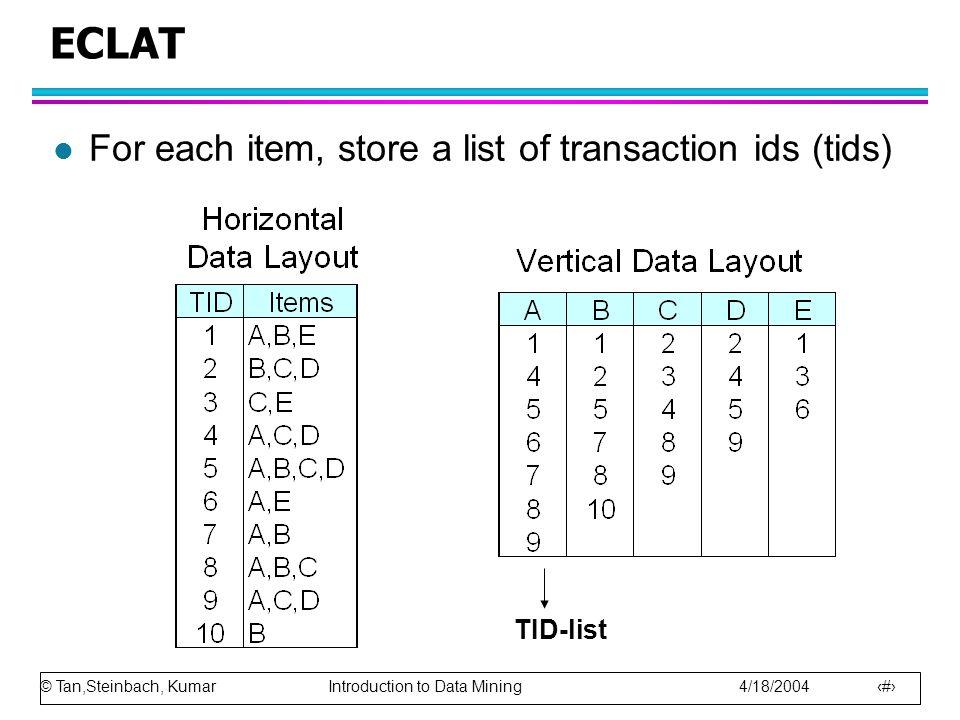 © Tan,Steinbach, Kumar Introduction to Data Mining 4/18/2004 48 ECLAT l For each item, store a list of transaction ids (tids) TID-list