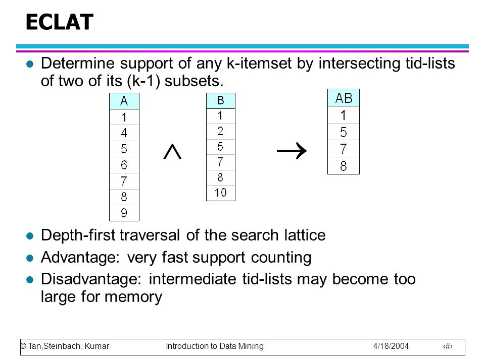 © Tan,Steinbach, Kumar Introduction to Data Mining 4/18/2004 49 ECLAT l Determine support of any k-itemset by intersecting tid-lists of two of its (k-