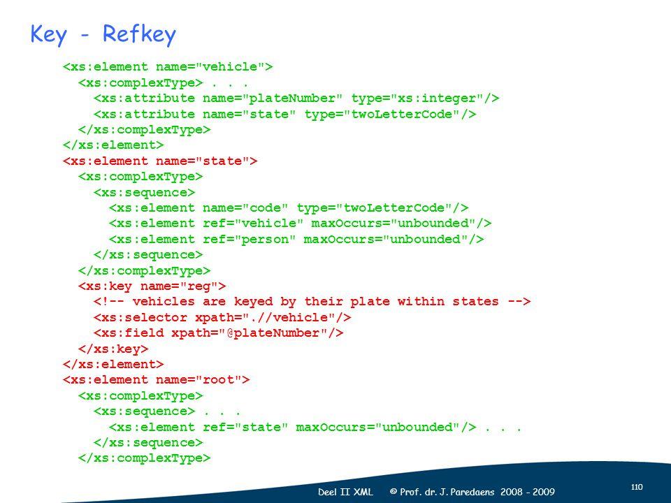 110 Deel II XML © Prof. dr. J. Paredaens 2008 - 2009 Key - Refkey......