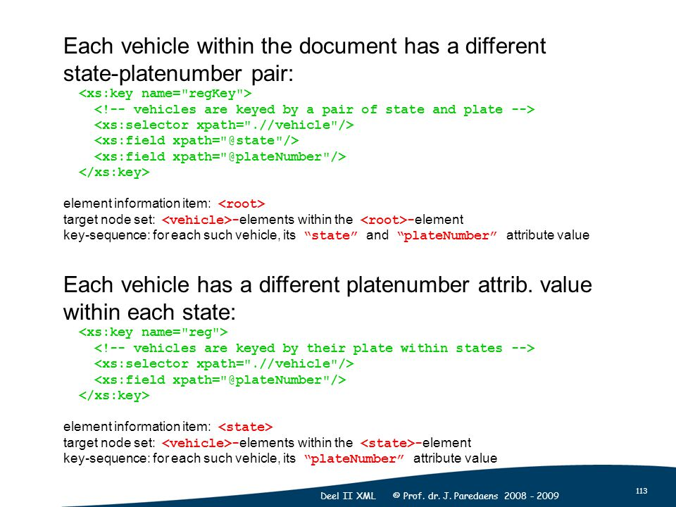 113 Deel II XML © Prof. dr. J. Paredaens 2008 - 2009 Each vehicle within the document has a different state-platenumber pair: element information item