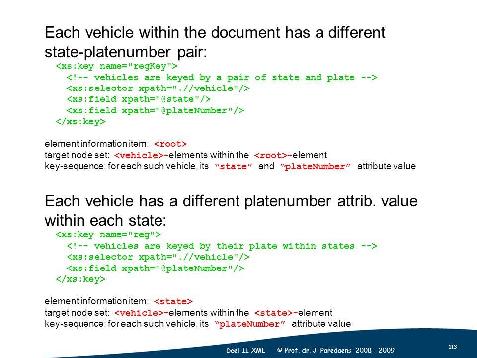 113 Deel II XML © Prof. dr. J.