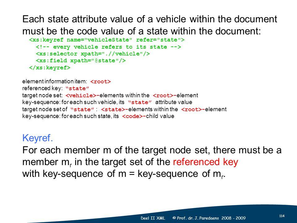 114 Deel II XML © Prof. dr. J.