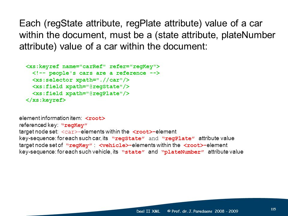 115 Deel II XML © Prof. dr. J. Paredaens 2008 - 2009 Each (regState attribute, regPlate attribute) value of a car within the document, must be a (stat