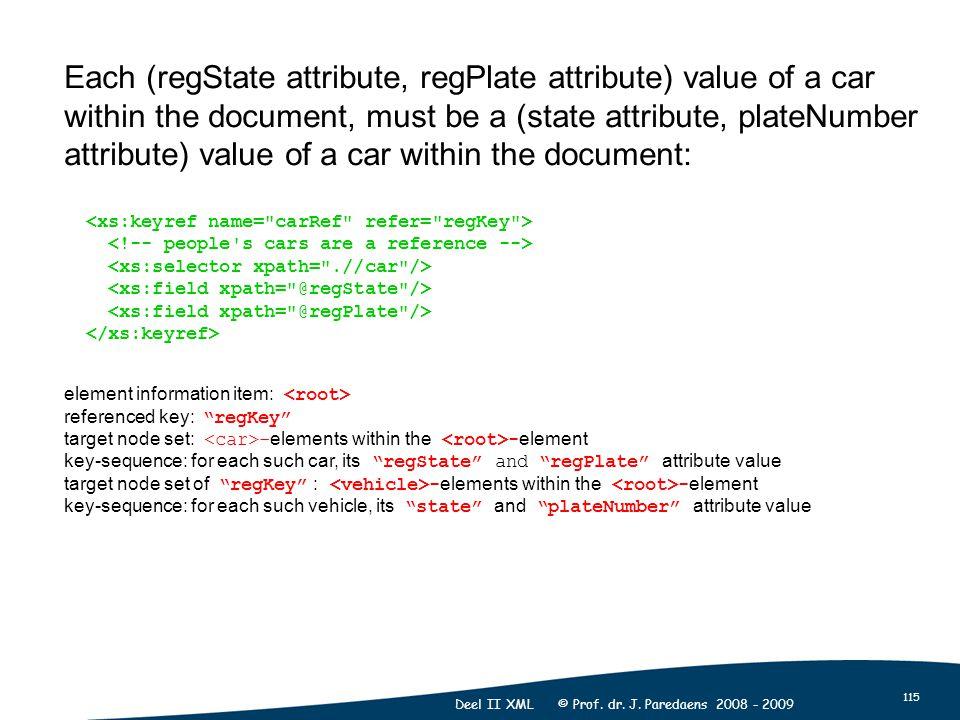 115 Deel II XML © Prof. dr. J.