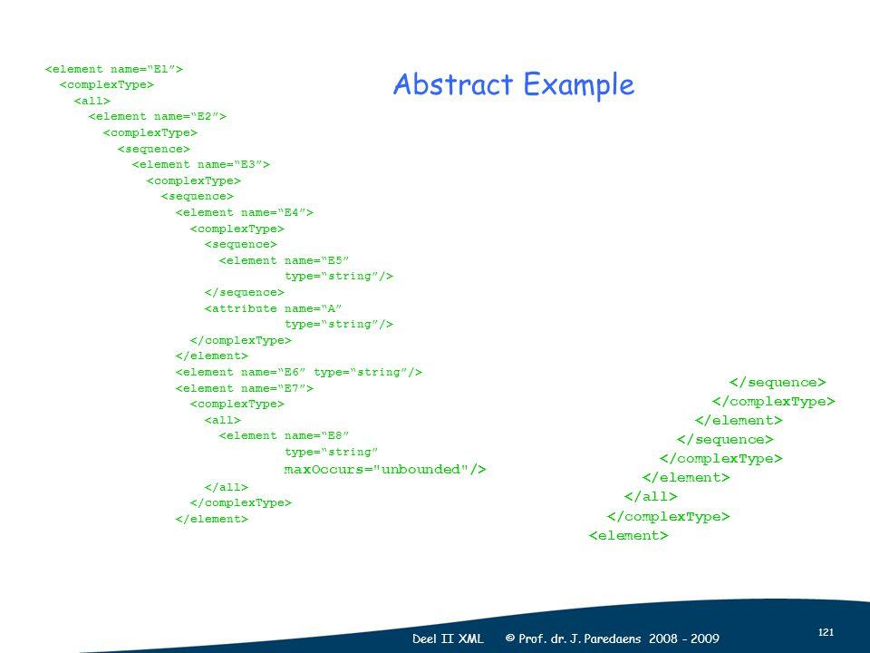 "121 Deel II XML © Prof. dr. J. Paredaens 2008 - 2009 <element name=""E5"" type=""string""/> <attribute name=""A"" type=""string""/> <element name=""E8"" type=""s"