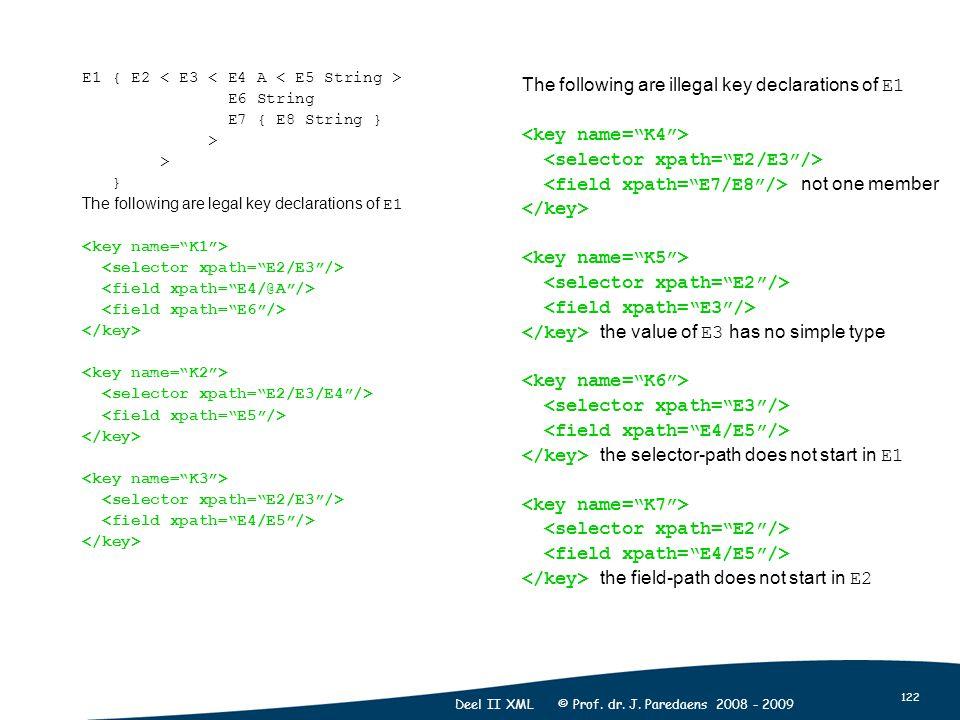 122 Deel II XML © Prof. dr. J. Paredaens 2008 - 2009 E1 { E2 E6 String E7 { E8 String } > } The following are legal key declarations of E1 The followi