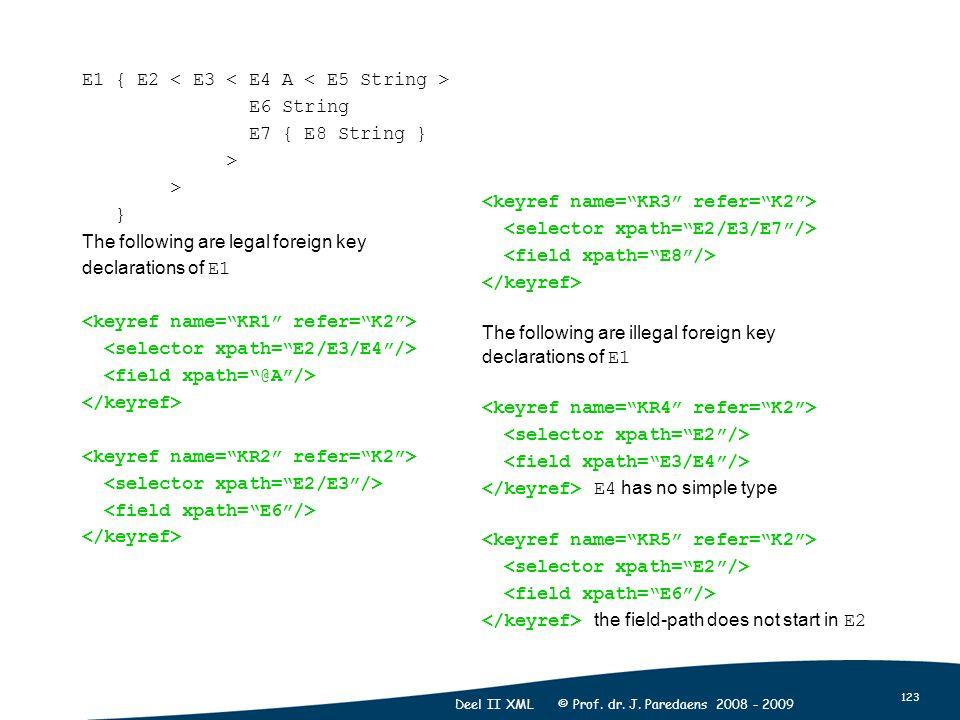 123 Deel II XML © Prof. dr. J. Paredaens 2008 - 2009 E1 { E2 E6 String E7 { E8 String } > } The following are legal foreign key declarations of E1 The