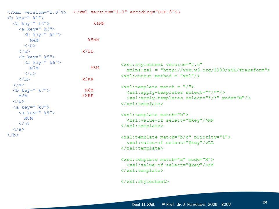 151 Deel II XML © Prof. dr. J. Paredaens 2008 - 2009 M4M M7M M6M M8M <xsl:stylesheet version=