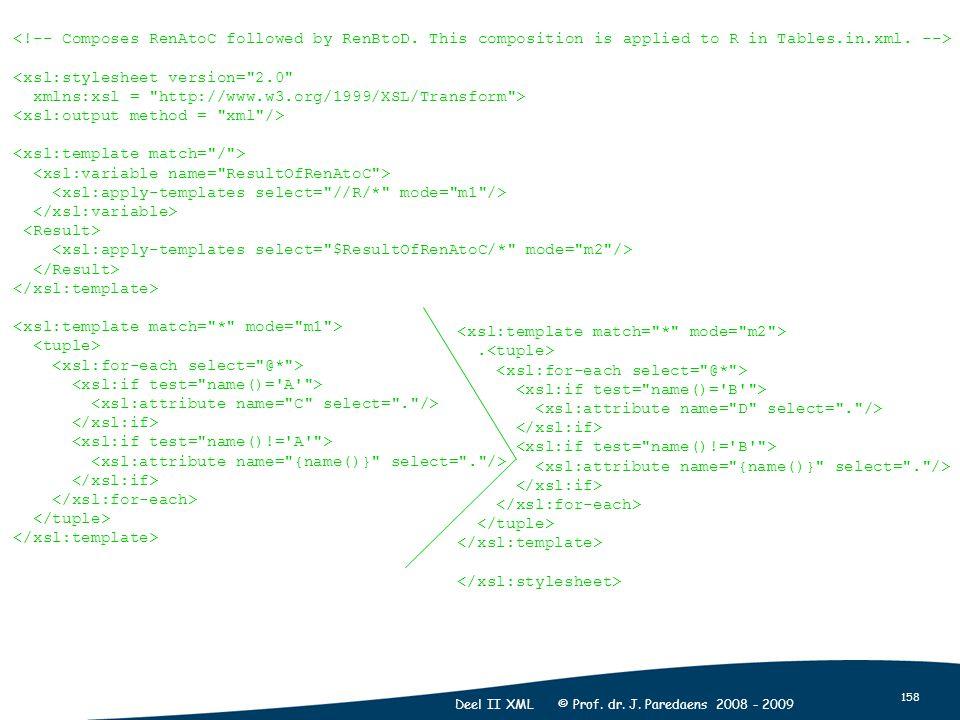 158 Deel II XML © Prof. dr. J. Paredaens 2008 - 2009 <xsl:stylesheet version=