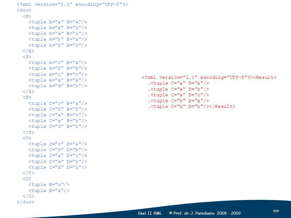 159 Deel II XML © Prof. dr. J. Paredaens 2008 - 2009.