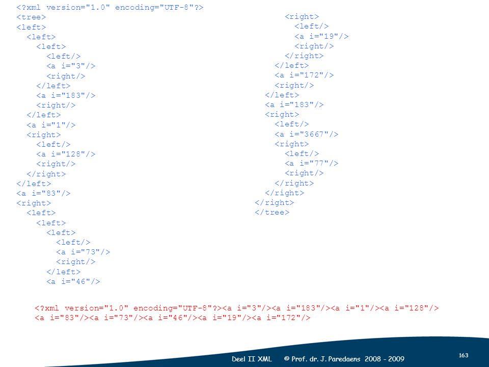 163 Deel II XML © Prof. dr. J. Paredaens 2008 - 2009