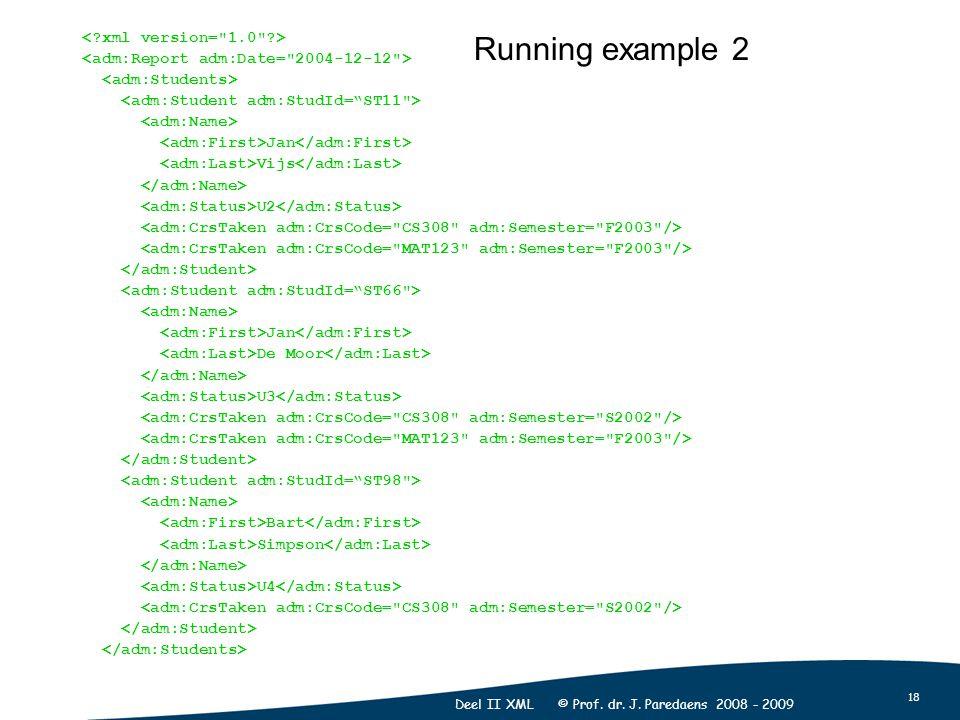 18 Deel II XML © Prof. dr. J. Paredaens 2008 - 2009 Jan Vijs U2 Jan De Moor U3 Bart Simpson U4 Running example 2