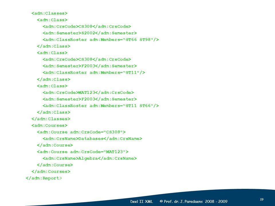 19 Deel II XML © Prof. dr. J. Paredaens 2008 - 2009 CS308 S2002 CS308 F2003 MAT123 F2003 Databases Algebra