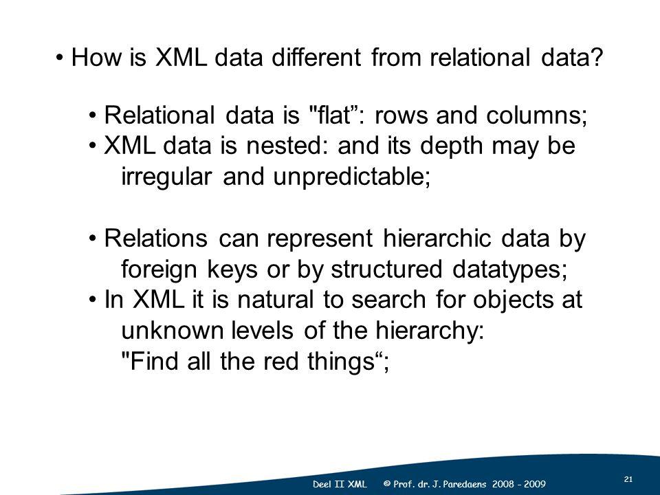 21 Deel II XML © Prof. dr. J. Paredaens 2008 - 2009 How is XML data different from relational data? Relational data is