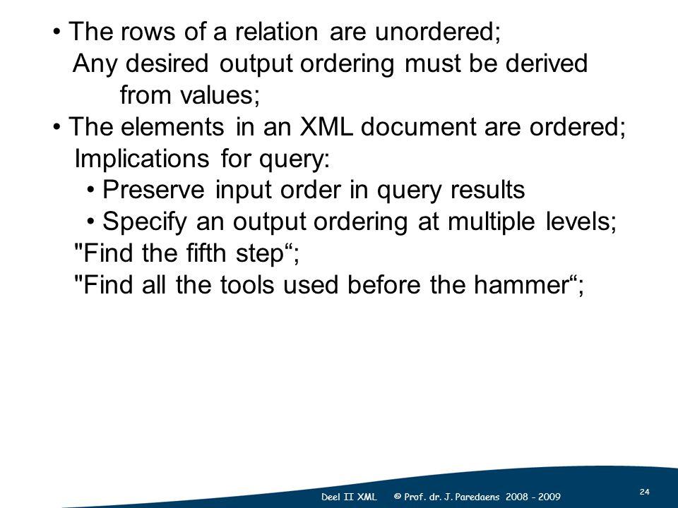 24 Deel II XML © Prof. dr. J.