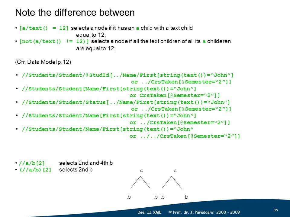 35 Deel II XML © Prof. dr. J.