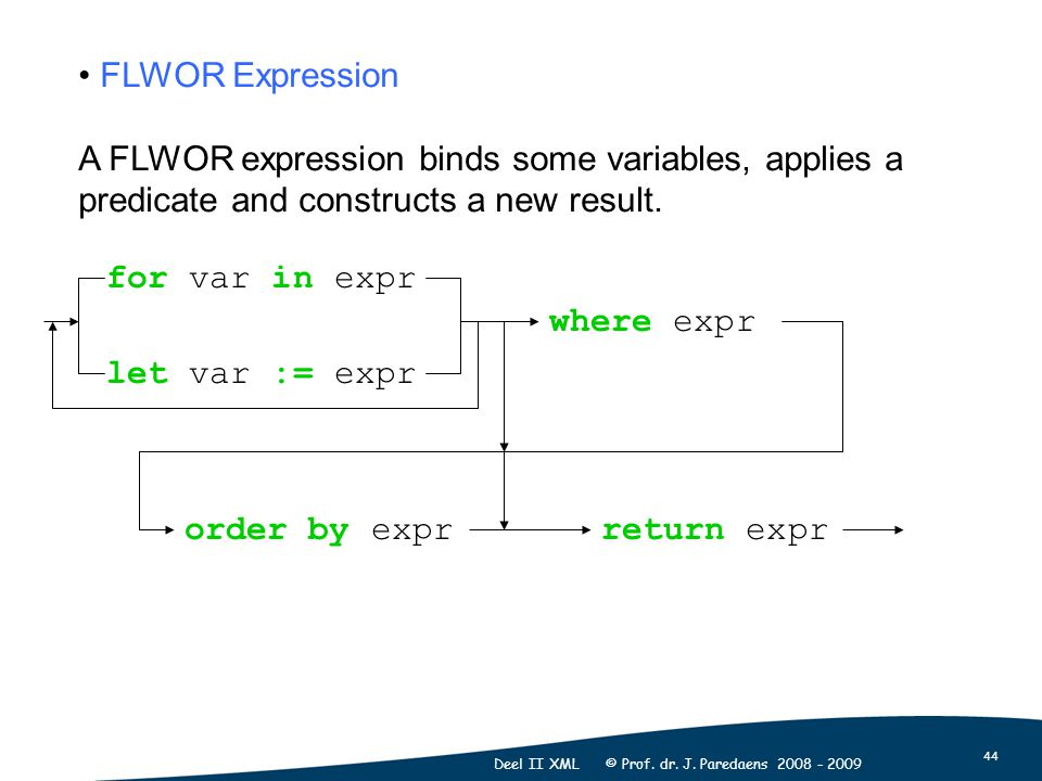 44 Deel II XML © Prof. dr. J.
