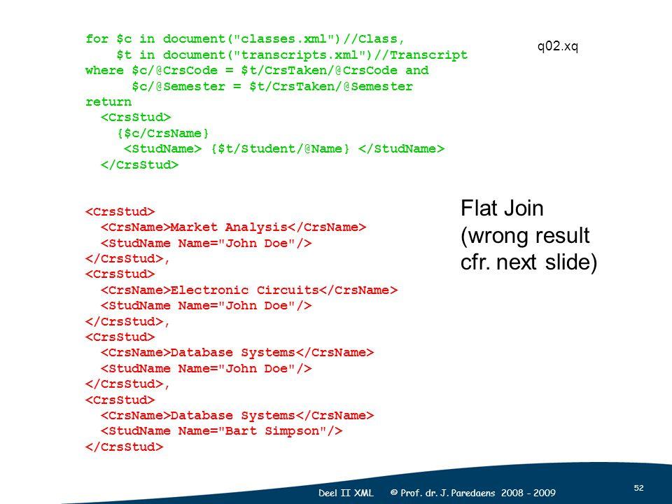 52 Deel II XML © Prof. dr. J. Paredaens 2008 - 2009 for $c in document(