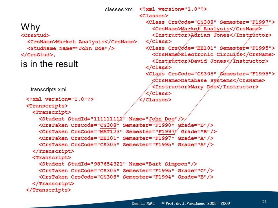 53 Deel II XML © Prof. dr. J.