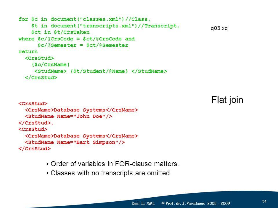 54 Deel II XML © Prof. dr. J. Paredaens 2008 - 2009 for $c in document(