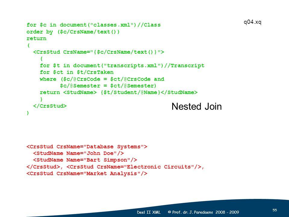 55 Deel II XML © Prof. dr. J. Paredaens 2008 - 2009 for $c in document(