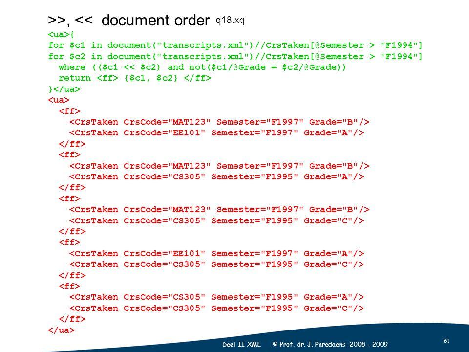 61 Deel II XML © Prof. dr. J.