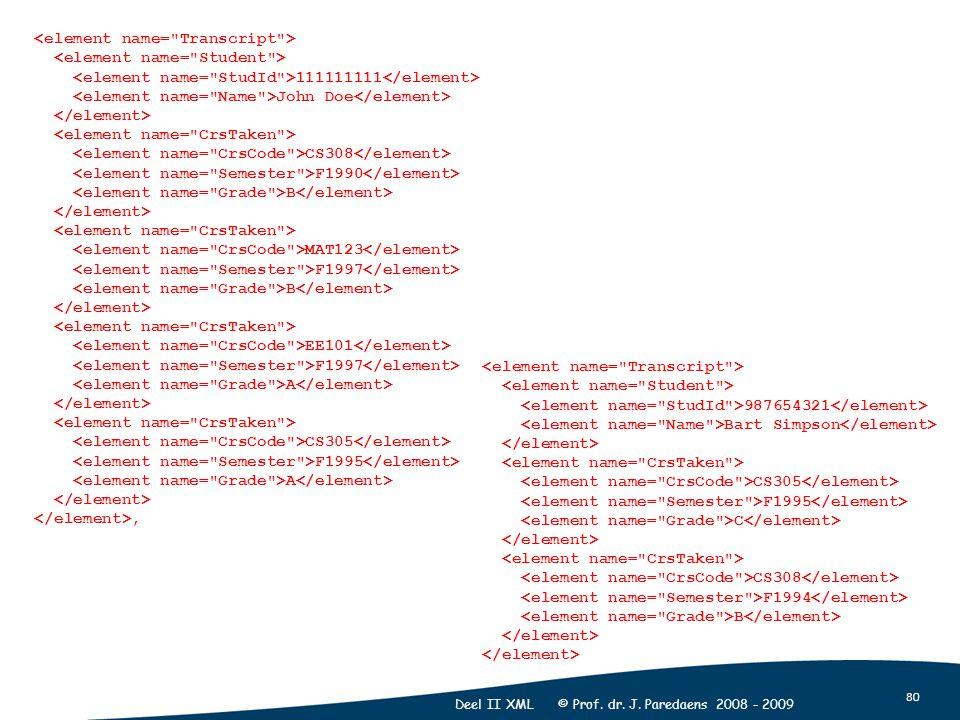 80 Deel II XML © Prof. dr. J. Paredaens 2008 - 2009 111111111 John Doe CS308 F1990 B MAT123 F1997 B EE101 F1997 A CS305 F1995 A, 987654321 Bart Simpso