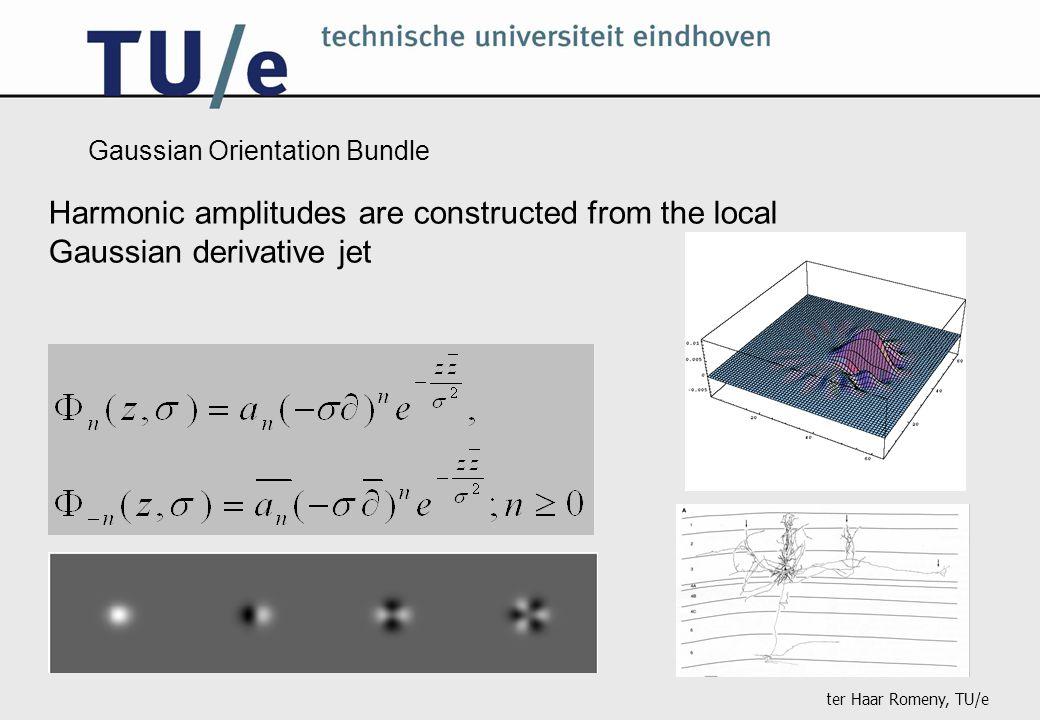 ter Haar Romeny, TU/e Gaussian Orientation Bundle Harmonic amplitudes are constructed from the local Gaussian derivative jet