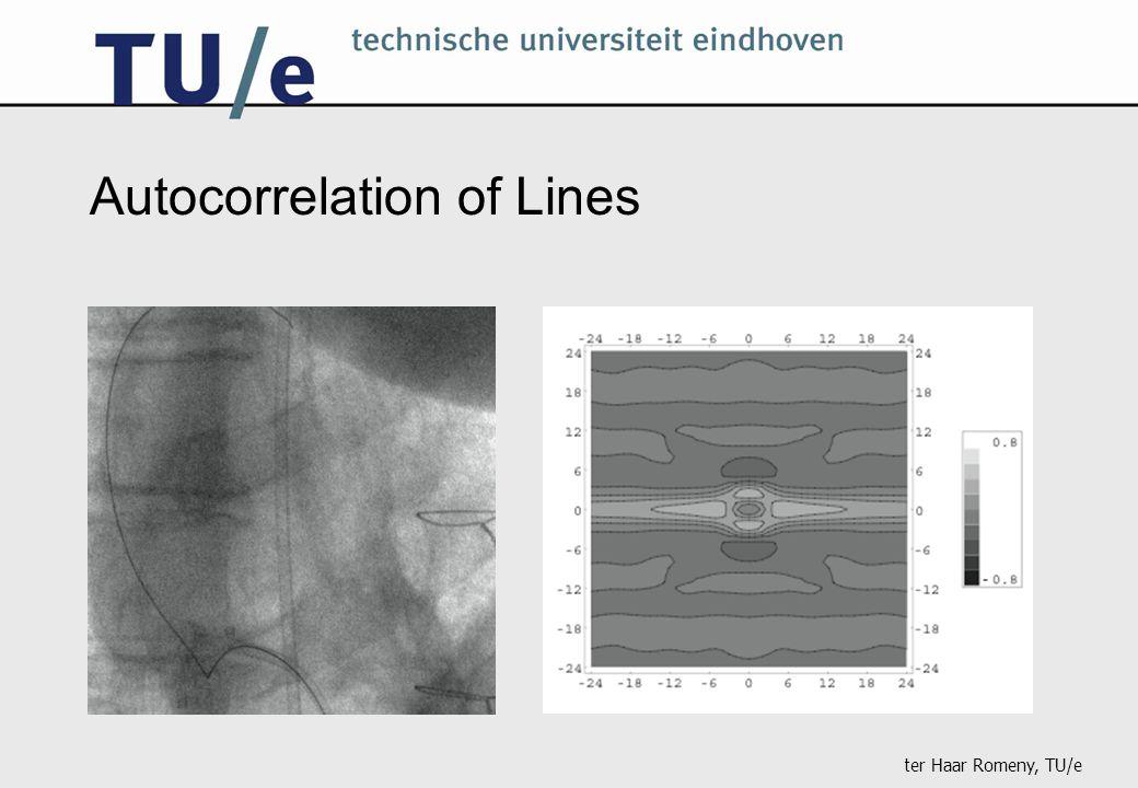 ter Haar Romeny, TU/e Autocorrelation of Lines