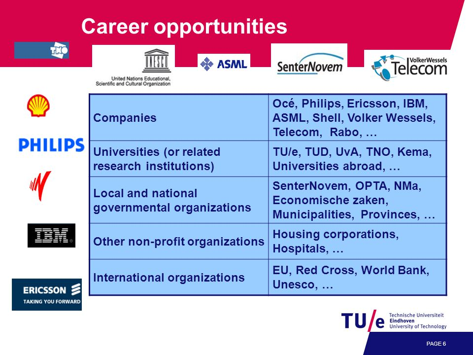 PAGE 6 Career opportunities Companies Océ, Philips, Ericsson, IBM, ASML, Shell, Volker Wessels, Telecom, Rabo, … Universities (or related research institutions) TU/e, TUD, UvA, TNO, Kema, Universities abroad, … Local and national governmental organizations SenterNovem, OPTA, NMa, Economische zaken, Municipalities, Provinces, … Other non-profit organizations Housing corporations, Hospitals, … International organizations EU, Red Cross, World Bank, Unesco, …