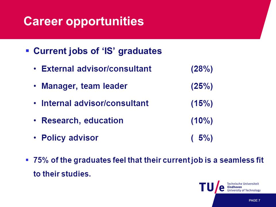 PAGE 7  Current jobs of 'IS' graduates External advisor/consultant (28%) Manager, team leader (25%) Internal advisor/consultant (15%) Research, education (10%) Policy advisor ( 5%)  75% of the graduates feel that their current job is a seamless fit to their studies.