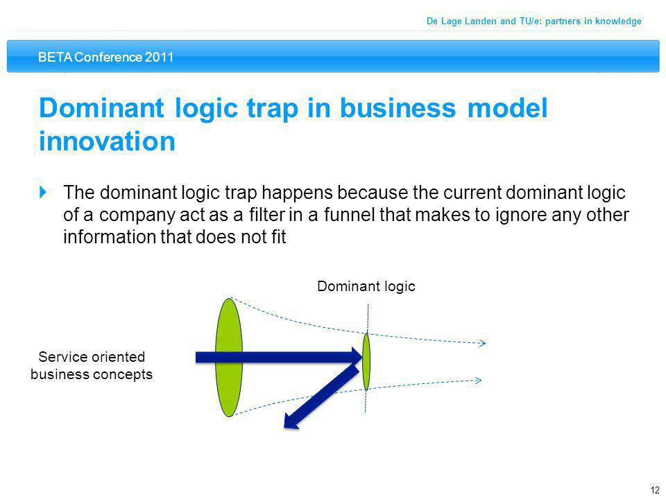 BETA Conference 2011 12 De Lage Landen and TU/e: partners in knowledge Dominant logic trap in business model innovation  The dominant logic trap happens because the current dominant logic of a company act as a filter in a funnel that makes to ignore any other information that does not fit Service oriented business concepts Dominant logic