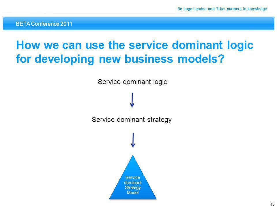 BETA Conference 2011 15 De Lage Landen and TU/e: partners in knowledge How we can use the service dominant logic for developing new business models.