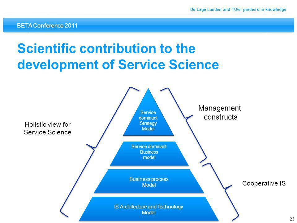 BETA Conference 2011 23 De Lage Landen and TU/e: partners in knowledge Scientific contribution to the development of Service Science Service dominant