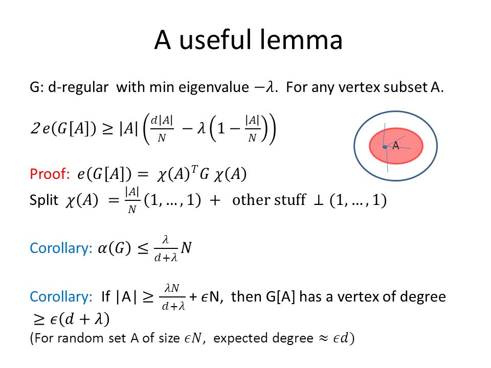 A useful lemma A