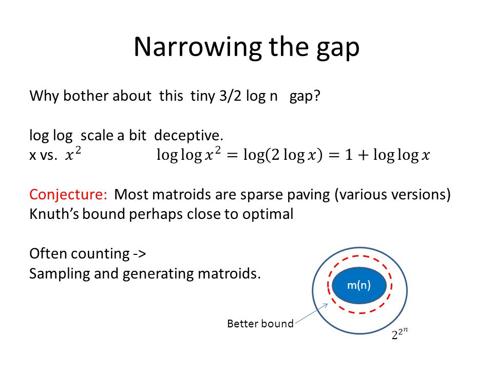 Narrowing the gap m(n) Better bound