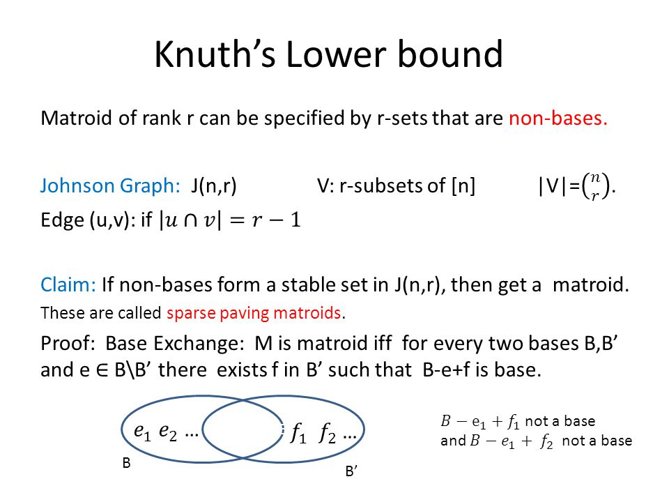 Knuth's Lower bound B B B'