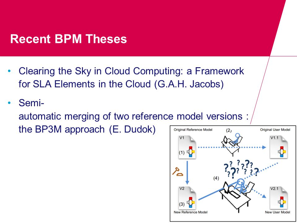 Recent BPM Theses Clearing the Sky in Cloud Computing: a Framework for SLA Elements in the Cloud (G.A.H.