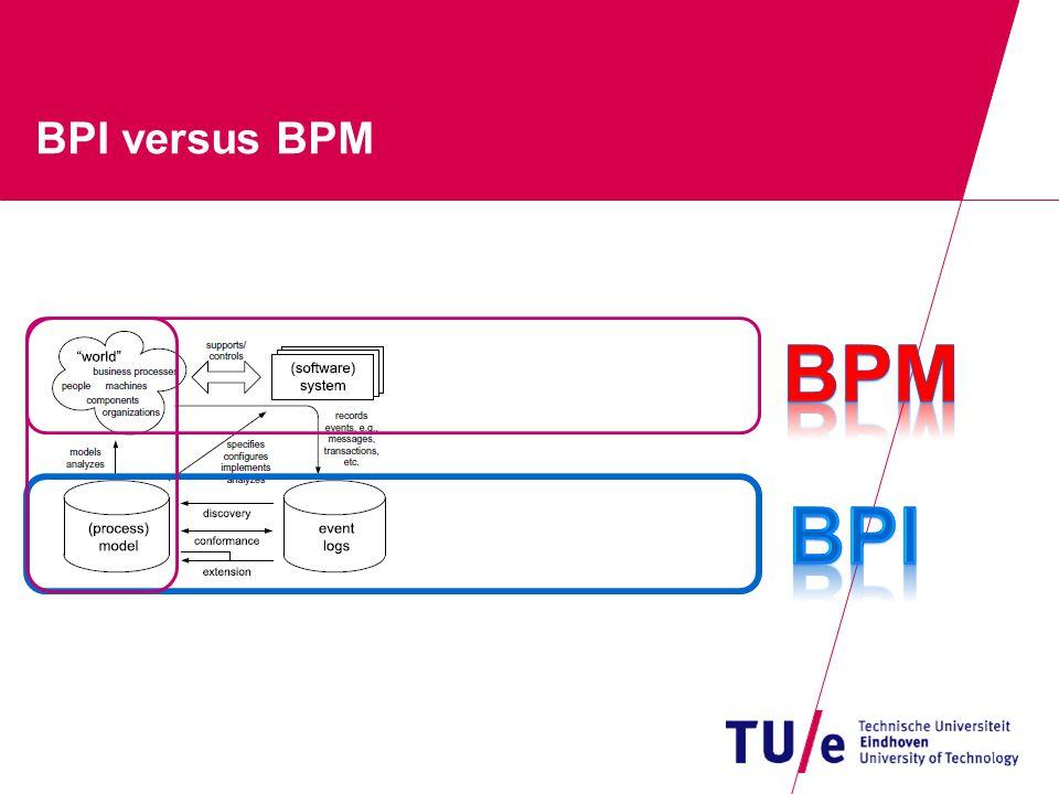 BPI versus BPM