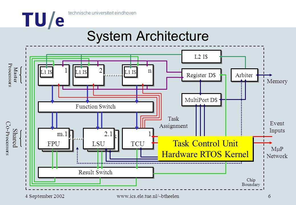 technische universiteit eindhoven 4 September 2002www.ics.ele.tue.nl/~btheelen6 System Architecture Master Processors 1 1 2 2 n n Shared Co- Processor