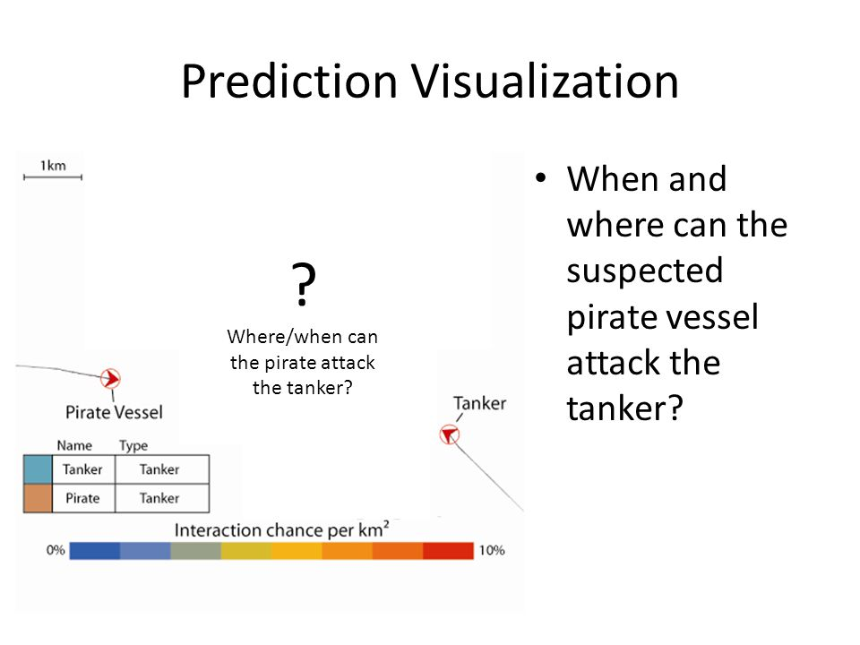 Prediction Visualization When and where can the suspected pirate vessel attack the tanker? ? Where/when can the pirate attack the tanker?