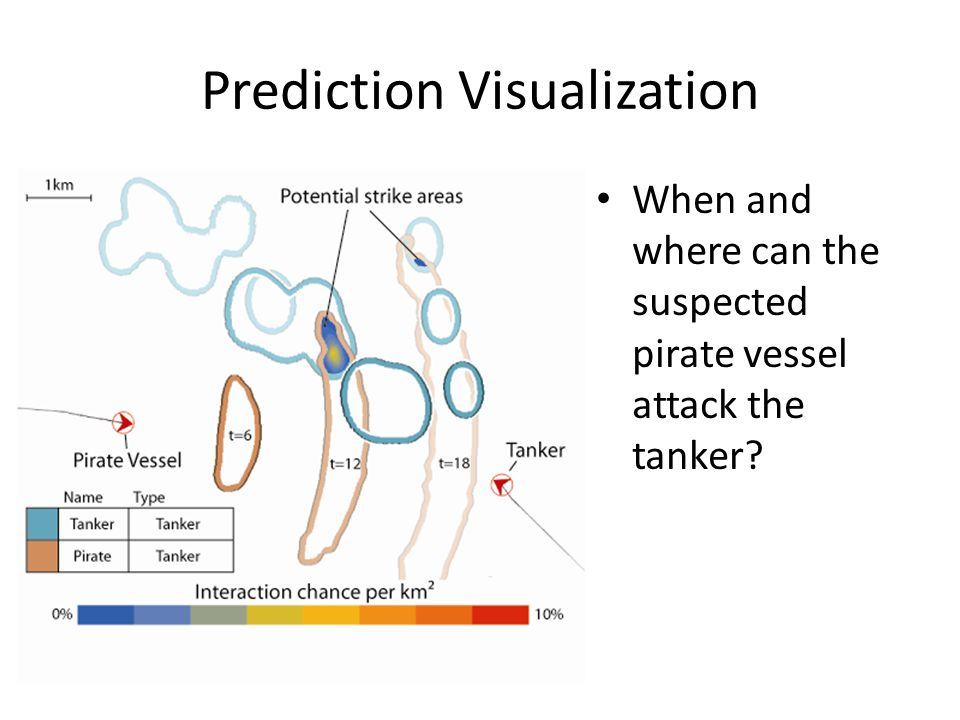 Prediction Visualization When and where can the suspected pirate vessel attack the tanker?