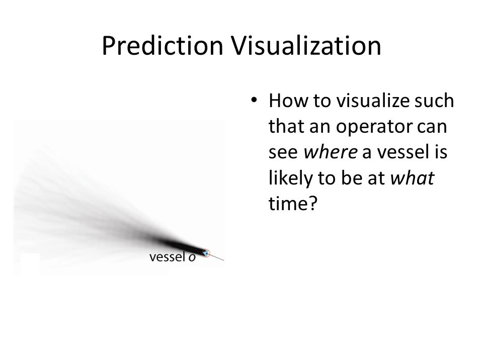 Prediction Visualization How to visualize such that an operator can see where a vessel is likely to be at what time