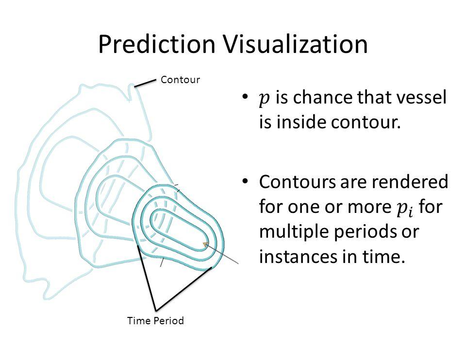 Prediction Visualization Contour Time Period
