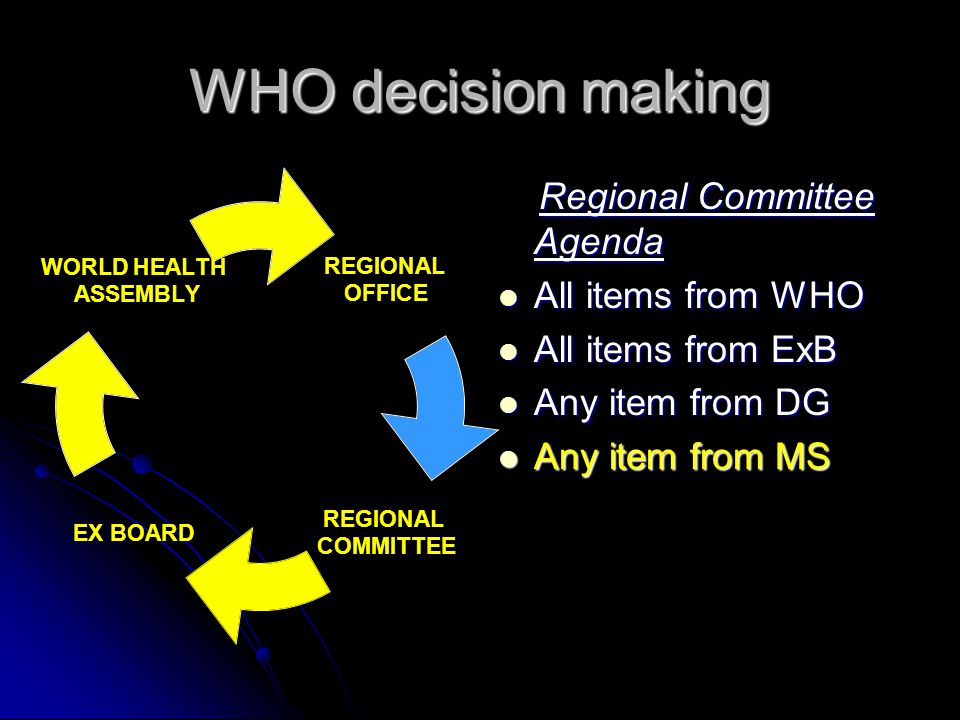 WHO decision making Regional Committee Agenda Regional Committee Agenda All items from WHO All items from WHO All items from ExB All items from ExB Any item from DG Any item from DG Any item from MS Any item from MS REGIONAL OFFICE REGIONAL COMMITTEE EX BOARD WORLD HEALTH ASSEMBLY