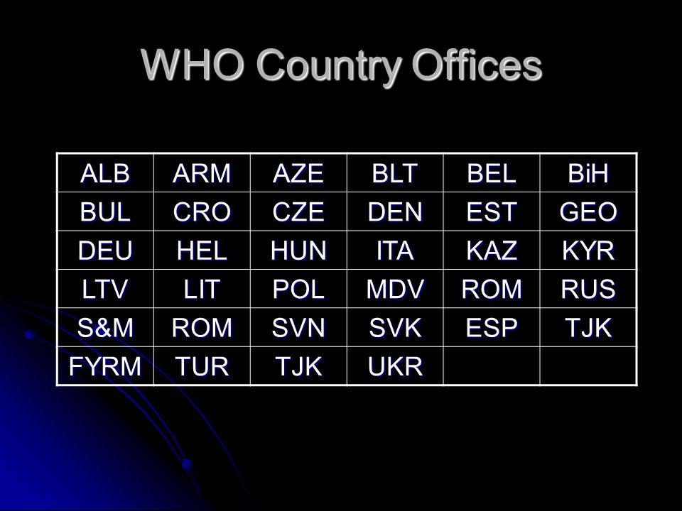 WHO Country Offices ALBARMAZEBLTBELBiH BULCROCZEDENESTGEO DEUHELHUNITAKAZKYR LTVLITPOLMDVROMRUS S&MROMSVNSVKESPTJK FYRMTURTJKUKR