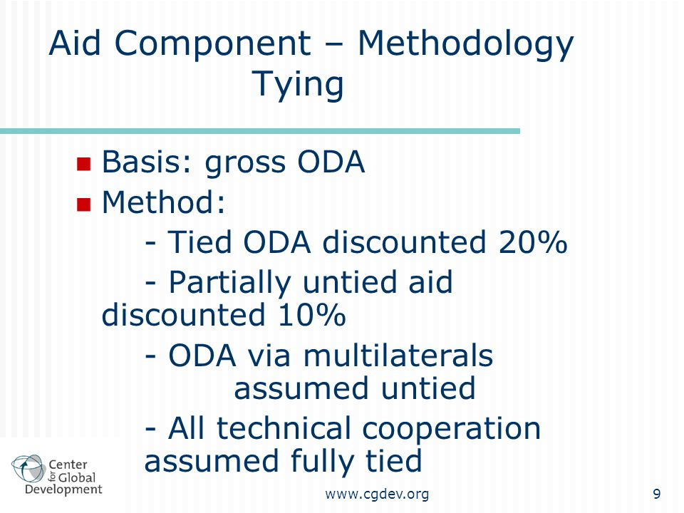 www.cgdev.org9 Aid Component – Methodology Tying Basis: gross ODA Method: - Tied ODA discounted 20% - Partially untied aid discounted 10% - ODA via multilaterals assumed untied - All technical cooperation assumed fully tied